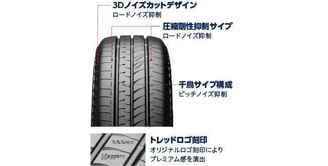 「REGNOレグノGR-Leggera ジーアール レジェーラ~ブリヂストン軽自動車専用の静粛性タイヤ」のアイキャッチ画像
